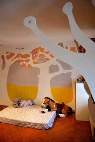 decorazione camera dei bimbi
